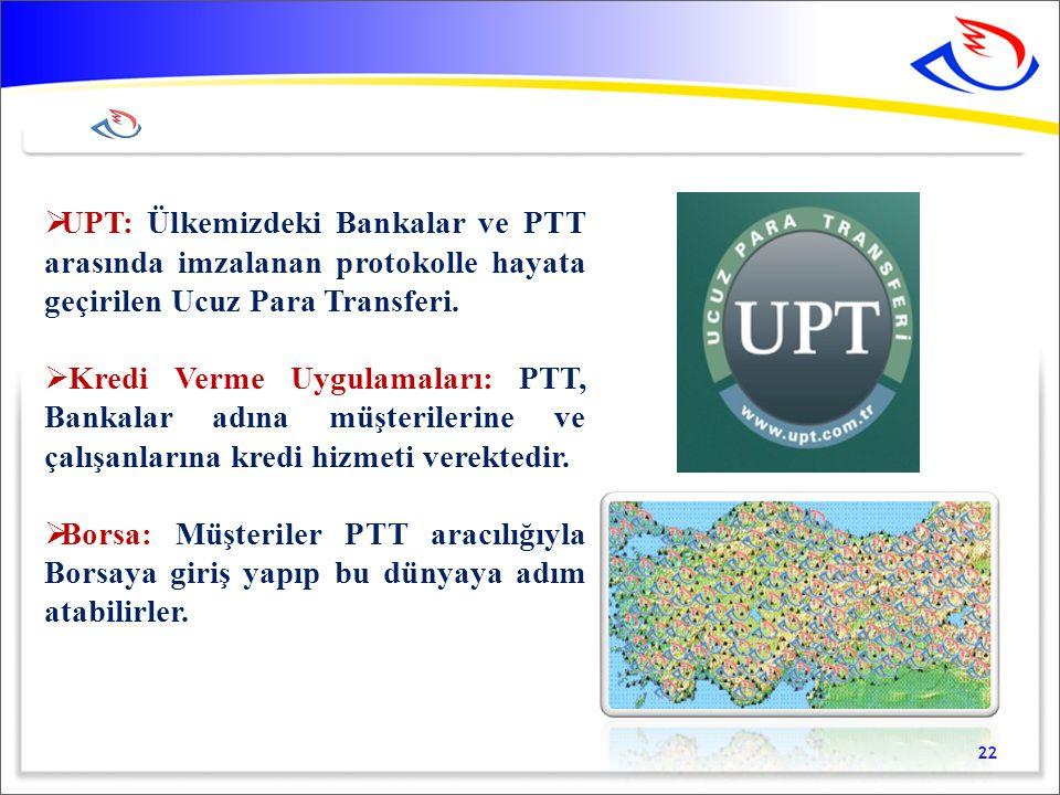 UPT: Ülkemizdeki Bankalar ve PTT arasında imzalanan protokolle hayata geçirilen Ucuz Para Transferi.