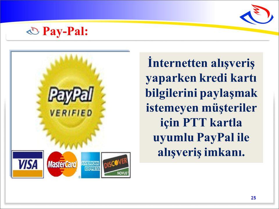 Pay-Pal: İnternetten alışveriş yaparken kredi kartı bilgilerini paylaşmak istemeyen müşteriler için PTT kartla uyumlu PayPal ile alışveriş imkanı.