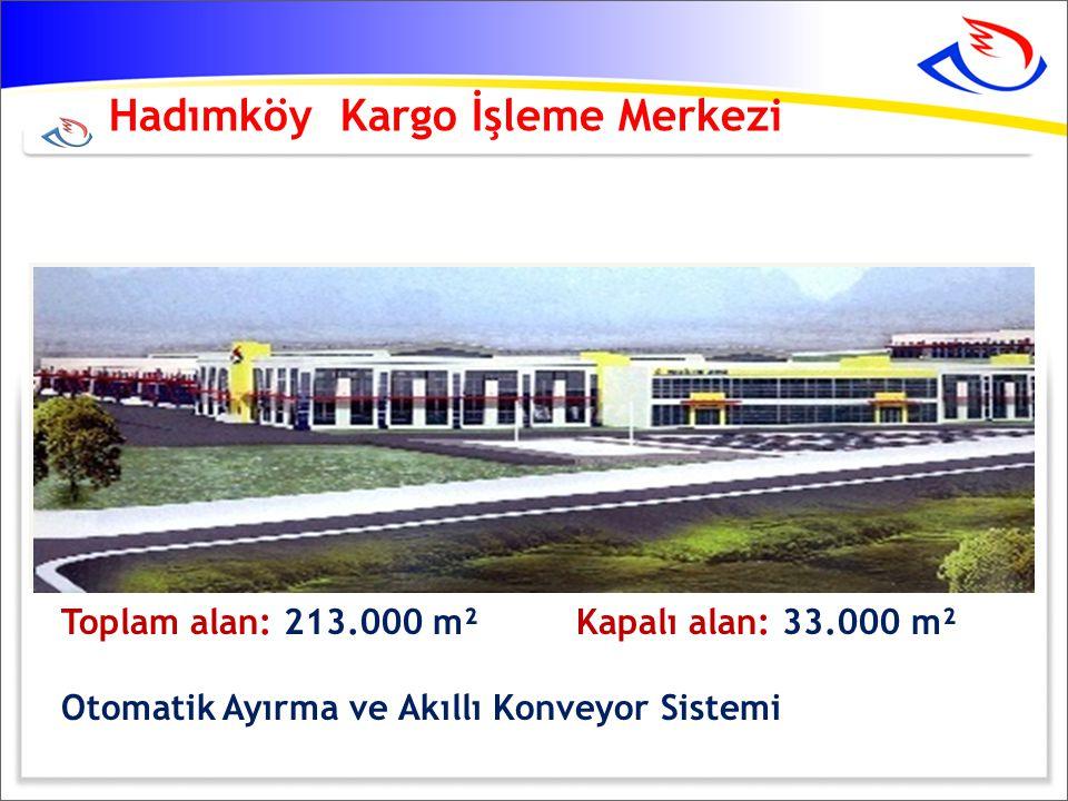 Hadımköy Kargo İşleme Merkezi