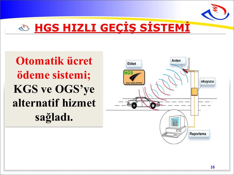 Otomatik ücret ödeme sistemi; KGS ve OGS'ye alternatif hizmet sağladı.