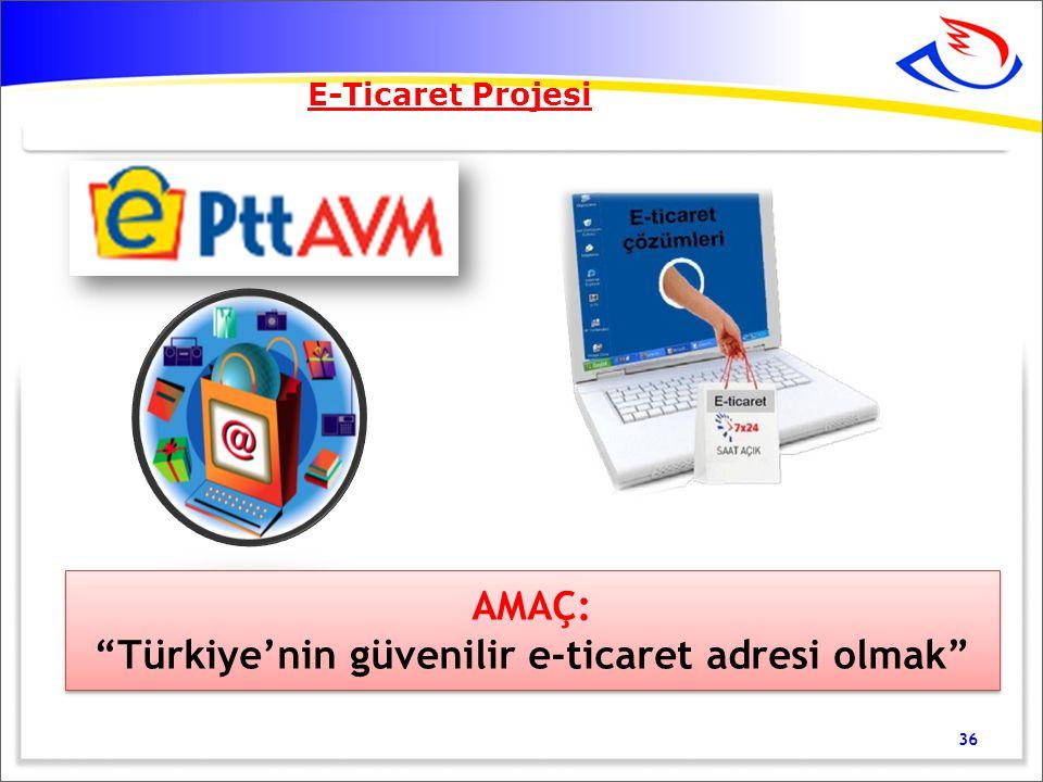 AMAÇ: Türkiye'nin güvenilir e-ticaret adresi olmak