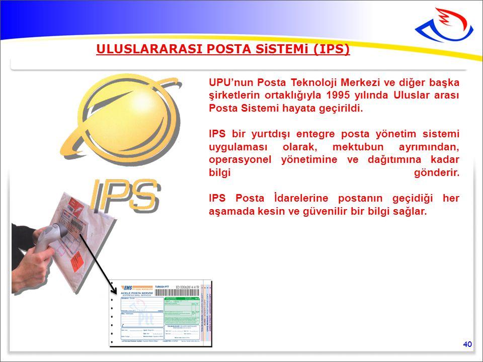 ULUSLARARASI POSTA SiSTEMi (IPS)