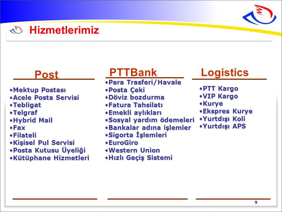 PTTBank Logistics Post