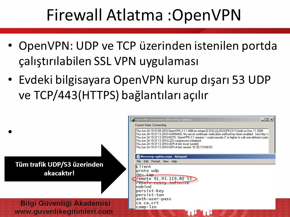 Firewall Atlatma :OpenVPN