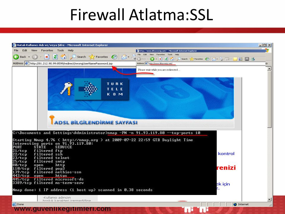 Firewall Atlatma:SSL