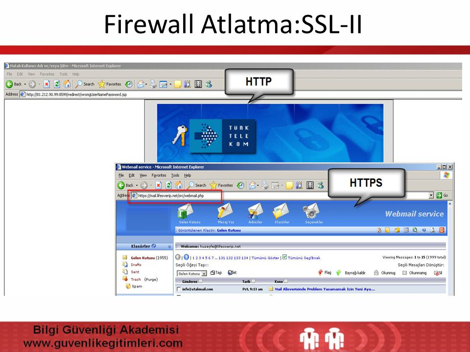 Firewall Atlatma:SSL-II