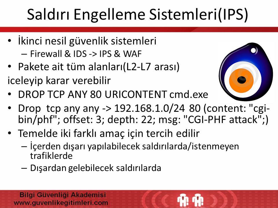 Saldırı Engelleme Sistemleri(IPS)