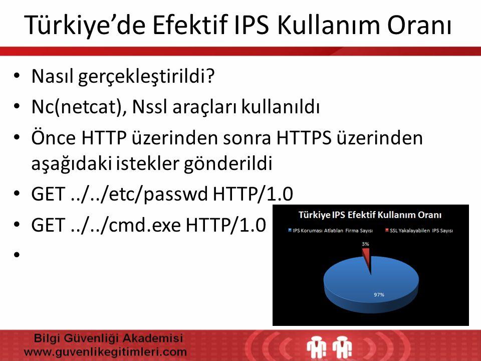 Türkiye'de Efektif IPS Kullanım Oranı