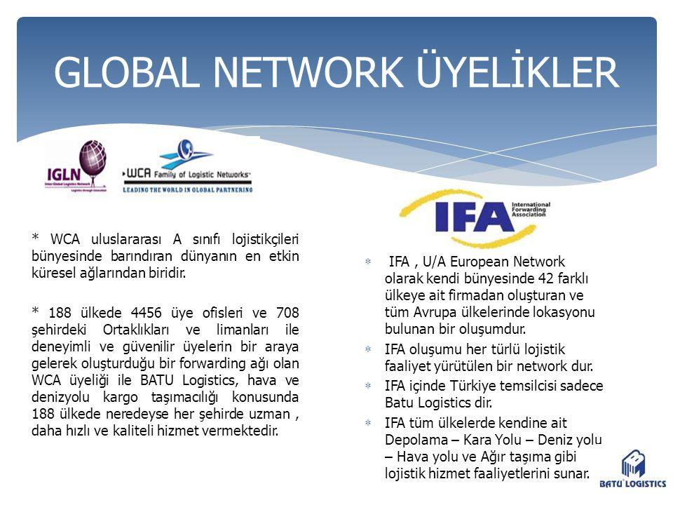 GLOBAL NETWORK ÜYELİKLER