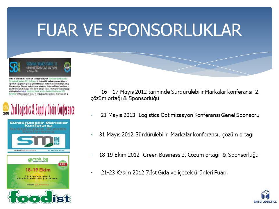 FUAR VE SPONSORLUKLAR - 16 - 17 Mayıs 2012 tarihinde Sürdürülebilir Markalar konferansı 2. çözüm ortağı & Sponsorluğu.