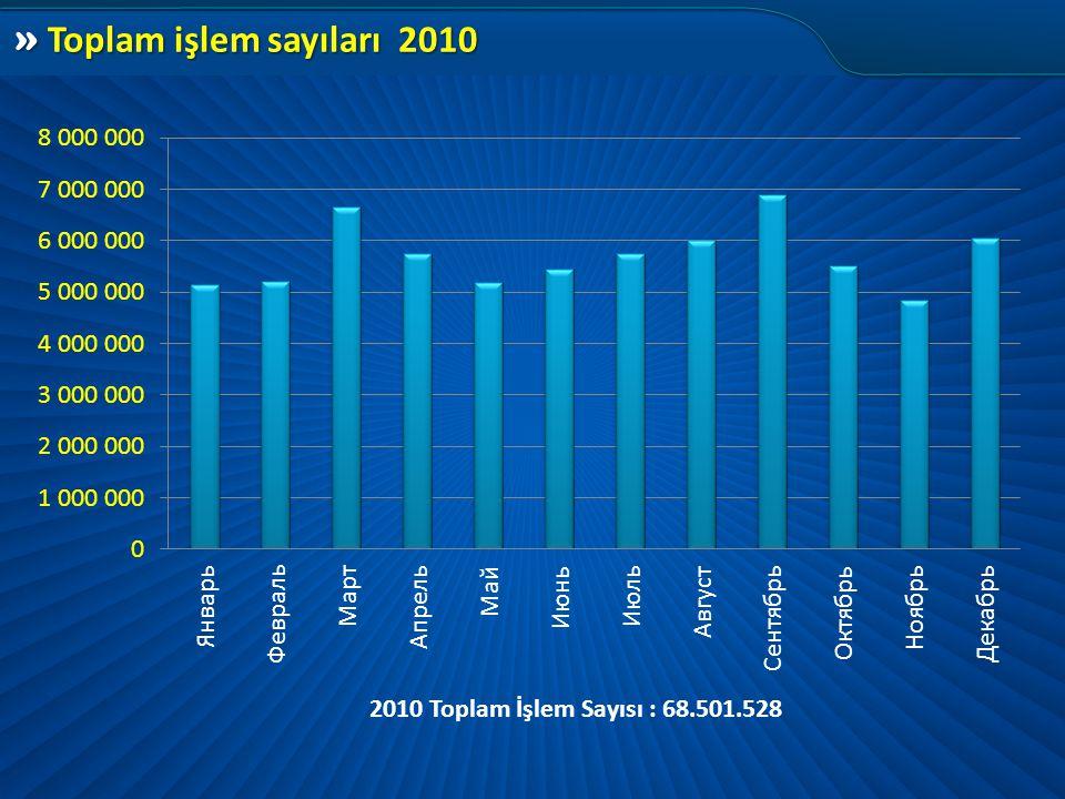 » Toplam işlem sayıları 2010