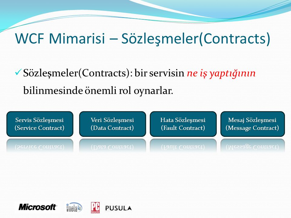 WCF Mimarisi – Sözleşmeler(Contracts)