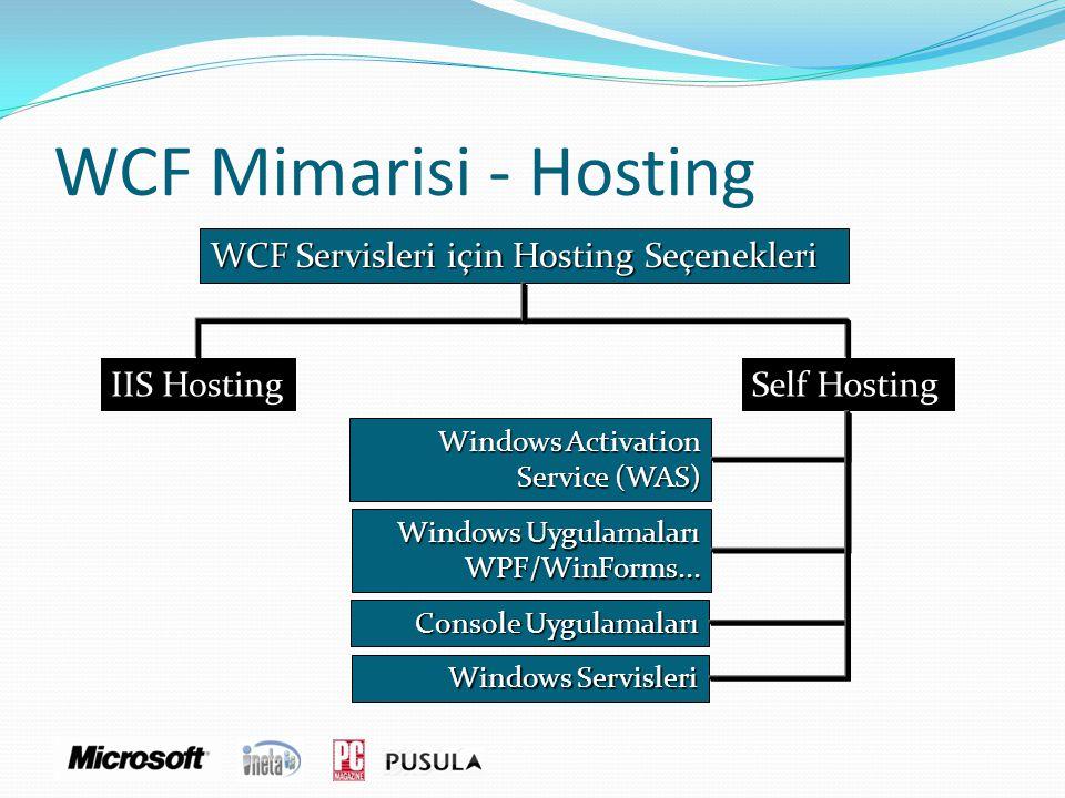WCF Mimarisi - Hosting WCF Servisleri için Hosting Seçenekleri