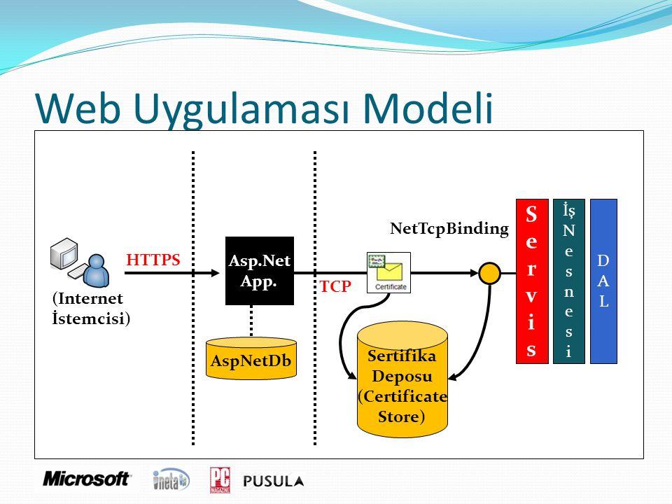 Web Uygulaması Modeli S e r v i s İş N e s n i D A L NetTcpBinding