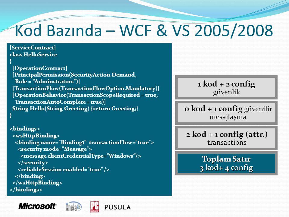 Kod Bazında – WCF & VS 2005/2008 1 kod + 2 config