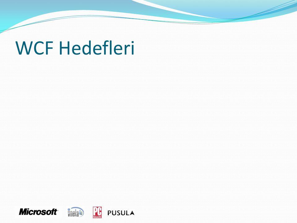 WCF Hedefleri