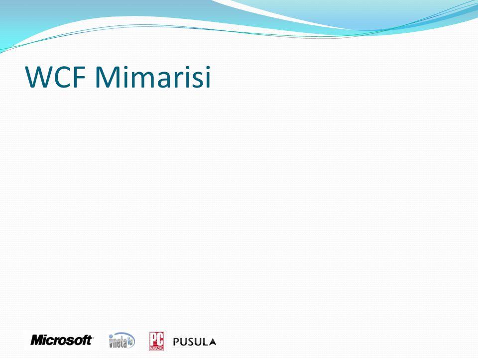 WCF Mimarisi