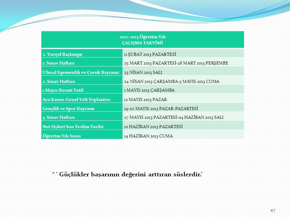 2012-2013 Öğretim Yılı ÇALIŞMA TAKVİMİ