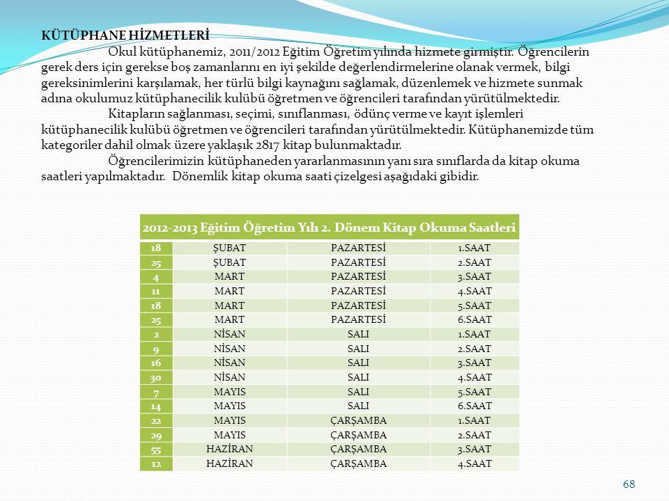 2012-2013 Eğitim Öğretim Yılı 2. Dönem Kitap Okuma Saatleri
