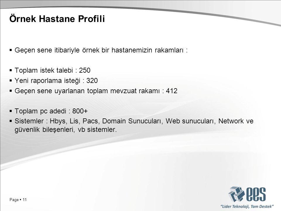 Örnek Hastane Profili Geçen sene itibariyle örnek bir hastanemizin rakamları : Toplam istek talebi : 250.
