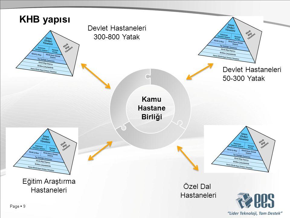 KHB yapısı Devlet Hastaneleri 300-800 Yatak Devlet Hastaneleri