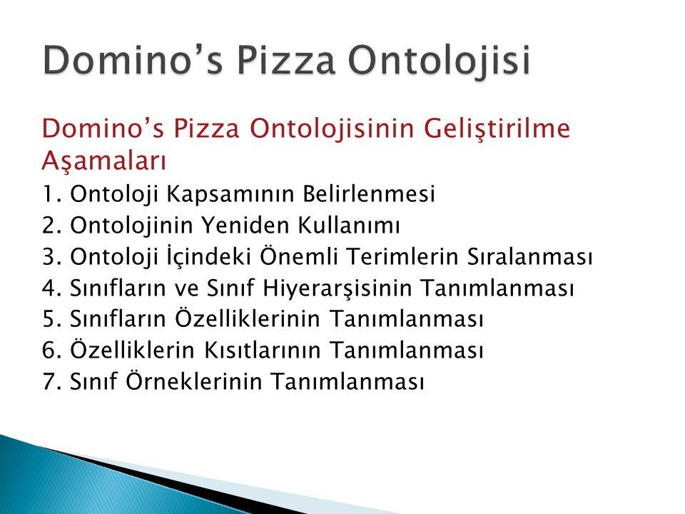Domino's Pizza Ontolojisi