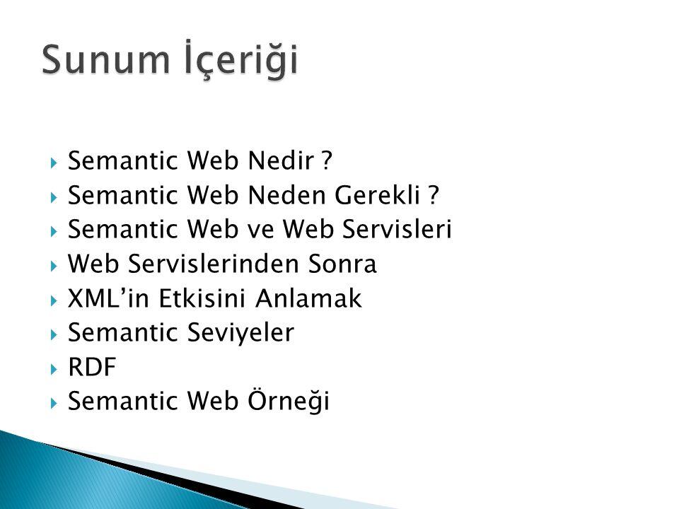 Sunum İçeriği Semantic Web Nedir Semantic Web Neden Gerekli
