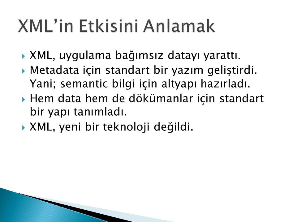 XML'in Etkisini Anlamak