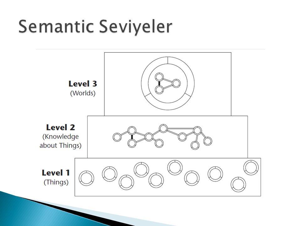 Semantic Seviyeler