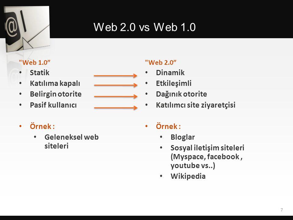 Web 2.0 vs Web 1.0 Statik Katılıma kapalı Belirgin otorite