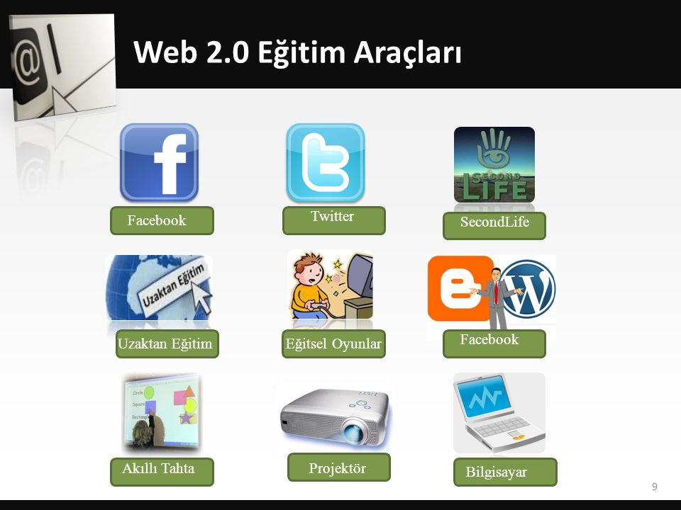 Web 2.0 Eğitim Araçları Facebook Twitter SecondLife Uzaktan Eğitim