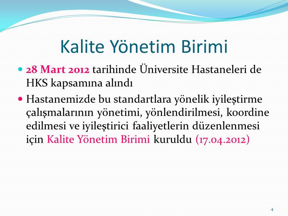 Kalite Yönetim Birimi 28 Mart 2012 tarihinde Üniversite Hastaneleri de HKS kapsamına alındı.