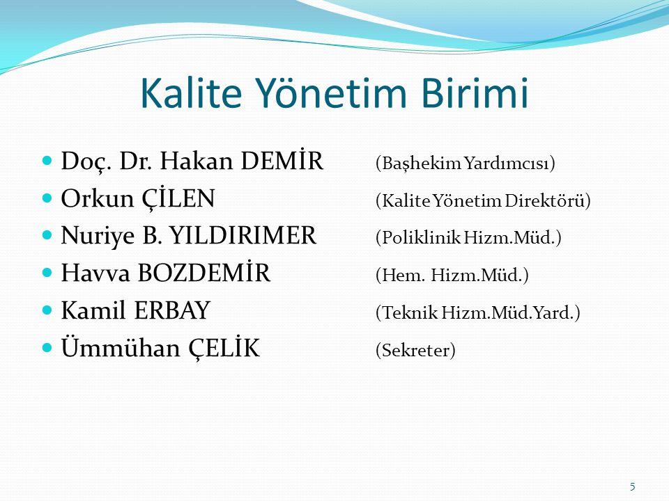 Kalite Yönetim Birimi Doç. Dr. Hakan DEMİR (Başhekim Yardımcısı)