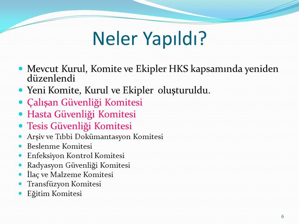 Neler Yapıldı Mevcut Kurul, Komite ve Ekipler HKS kapsamında yeniden düzenlendi. Yeni Komite, Kurul ve Ekipler oluşturuldu.