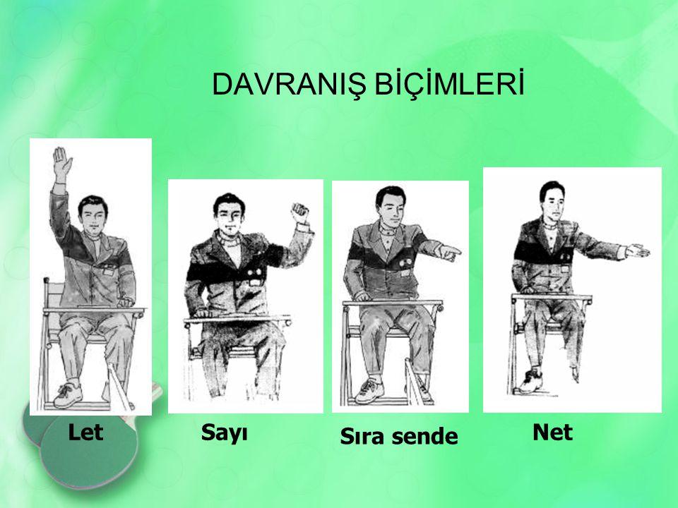 DAVRANIŞ BİÇİMLERİ Let Sayı Sıra sende Net
