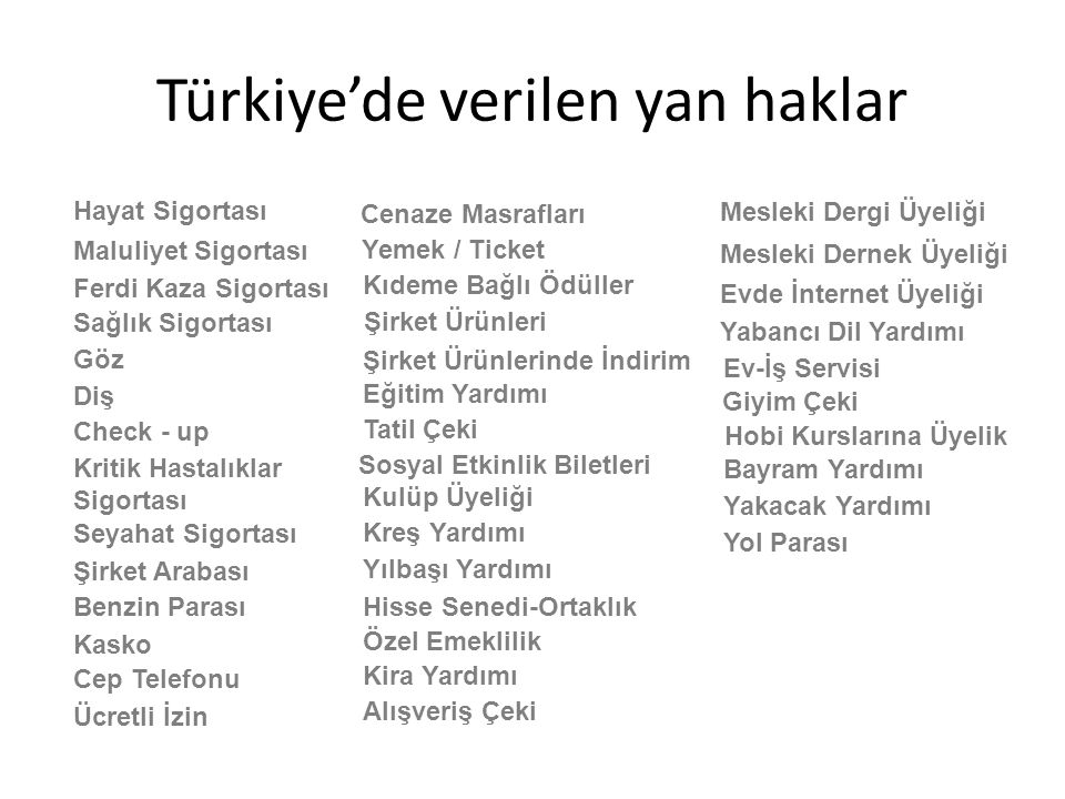 Türkiye'de verilen yan haklar