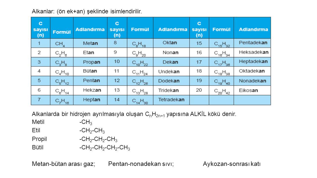 Metan-bütan arası gaz; Pentan-nonadekan sıvı; Aykozan-sonrası katı
