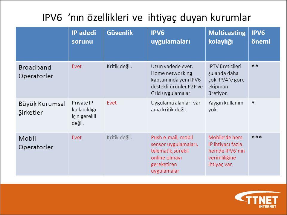 IPV6 'nın özellikleri ve ihtiyaç duyan kurumlar