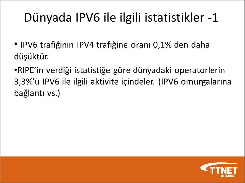 Dünyada IPV6 ile ilgili istatistikler -1