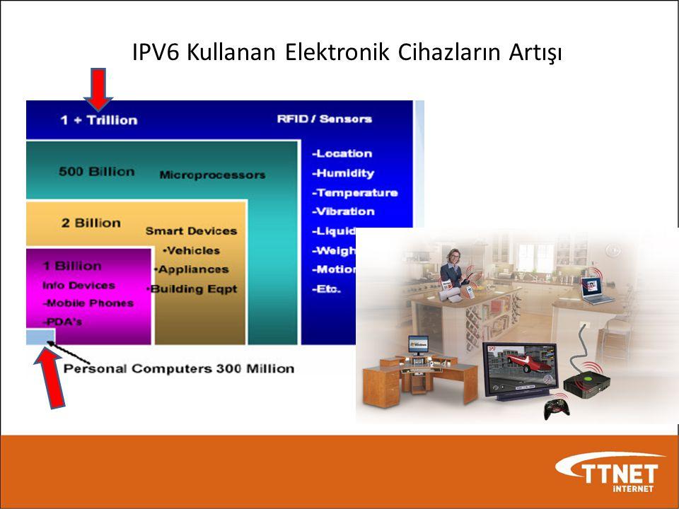 IPV6 Kullanan Elektronik Cihazların Artışı