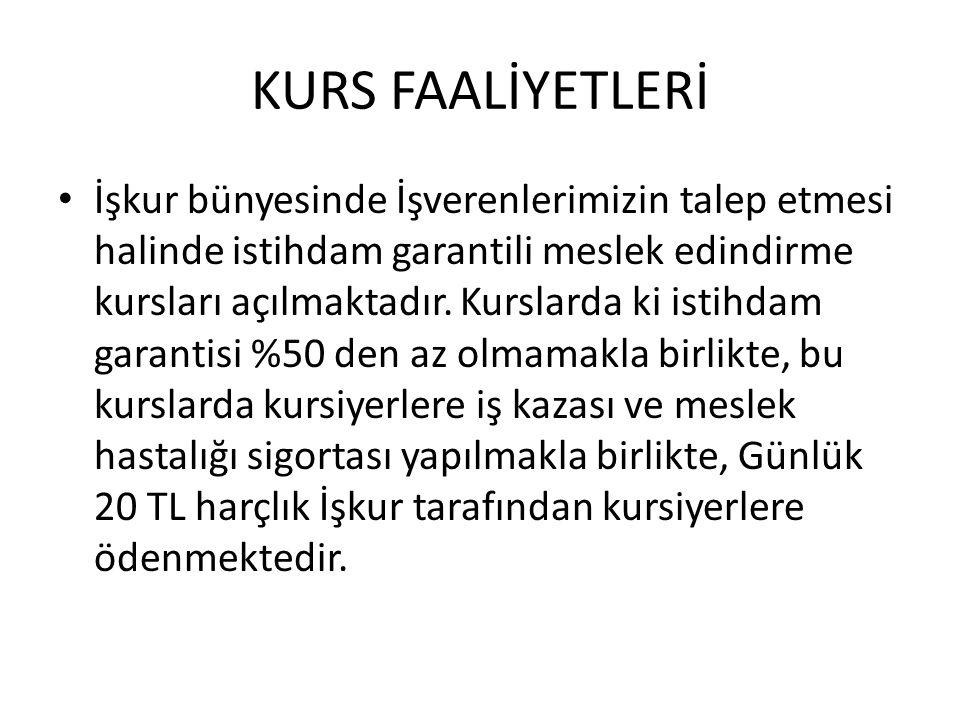 KURS FAALİYETLERİ