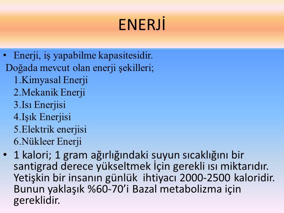 ENERJİ Enerji, iş yapabilme kapasitesidir. Doğada mevcut olan enerji şekilleri; 1.Kimyasal Enerji.