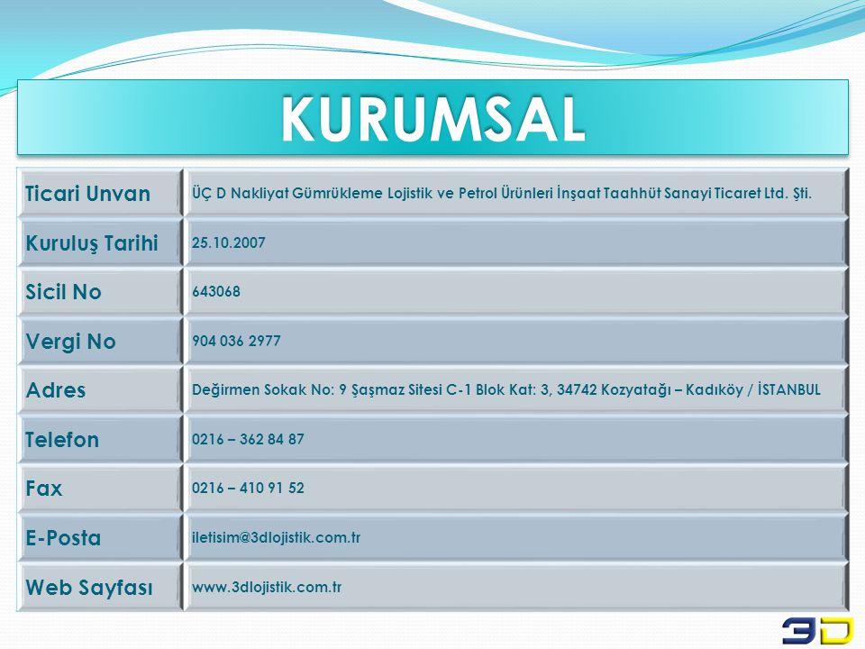 KURUMSAL Ticari Unvan Kuruluş Tarihi Sicil No Vergi No Adres Telefon