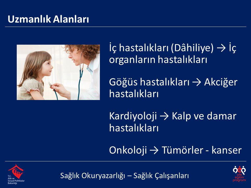 İç hastalıkları (Dâhiliye) → İç organların hastalıkları
