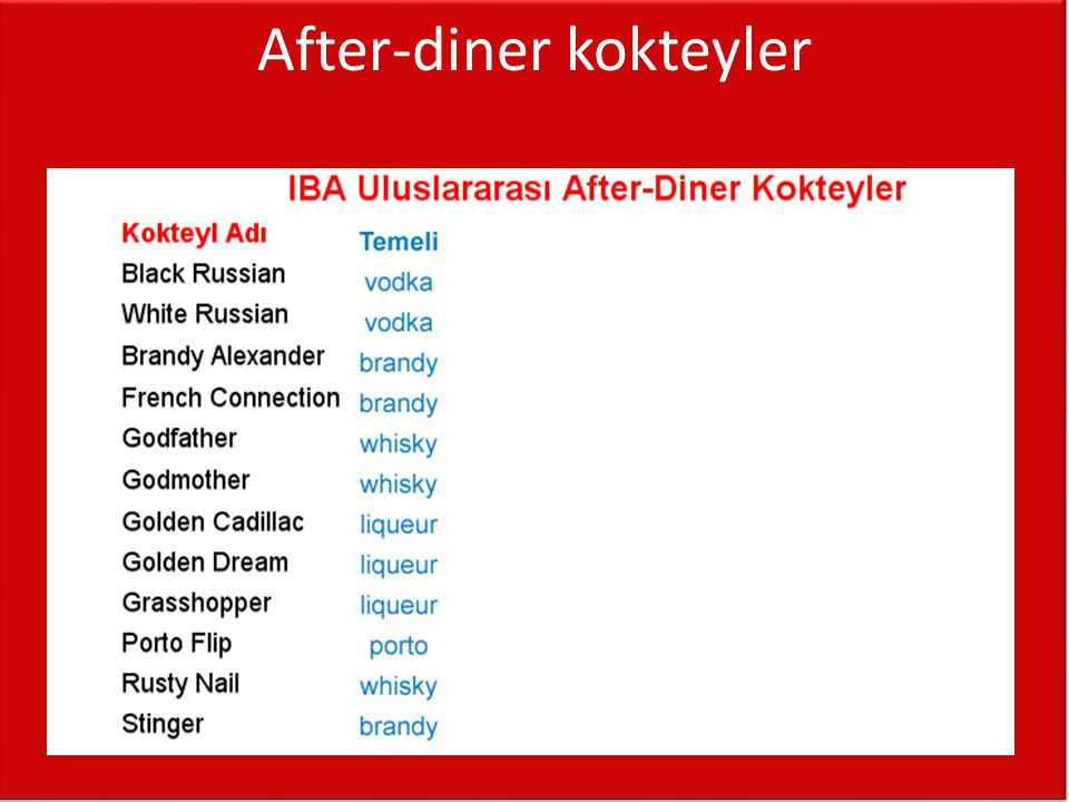 After-diner kokteyler