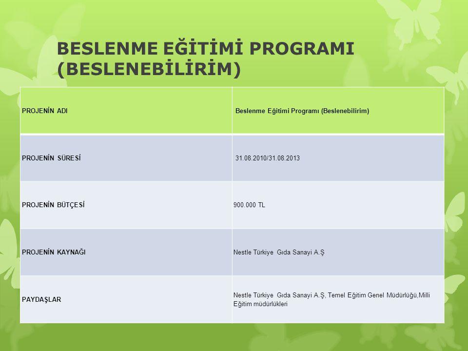 BESLENME EĞİTİMİ PROGRAMI (BESLENEBİLİRİM)