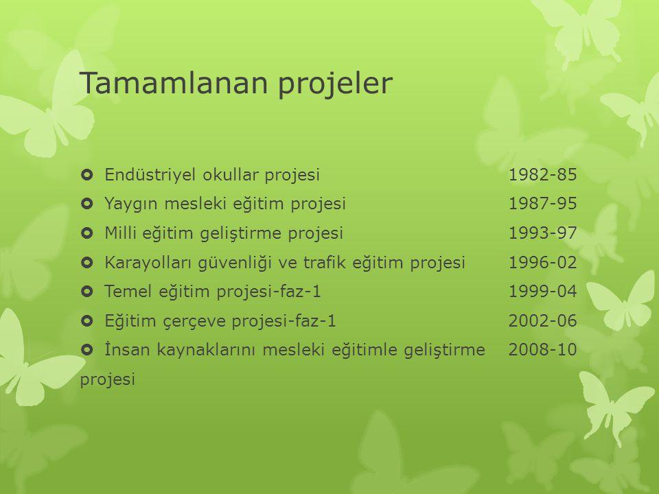 Tamamlanan projeler Endüstriyel okullar projesi 1982-85