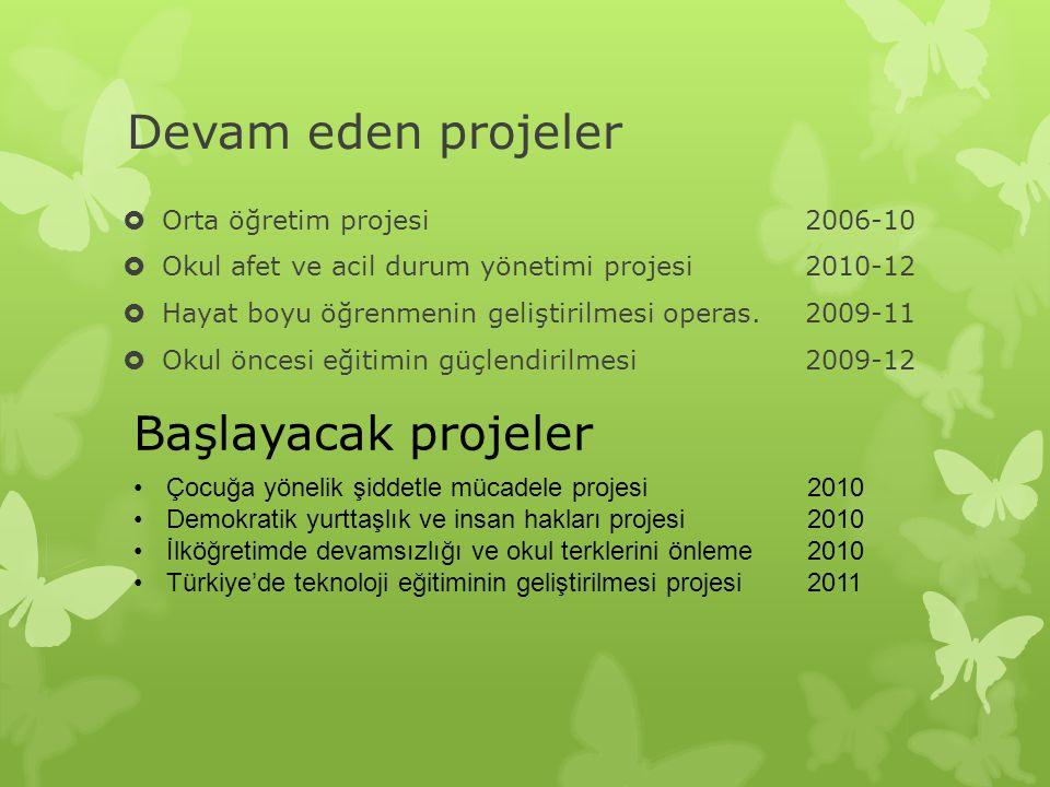 Devam eden projeler Başlayacak projeler Orta öğretim projesi 2006-10