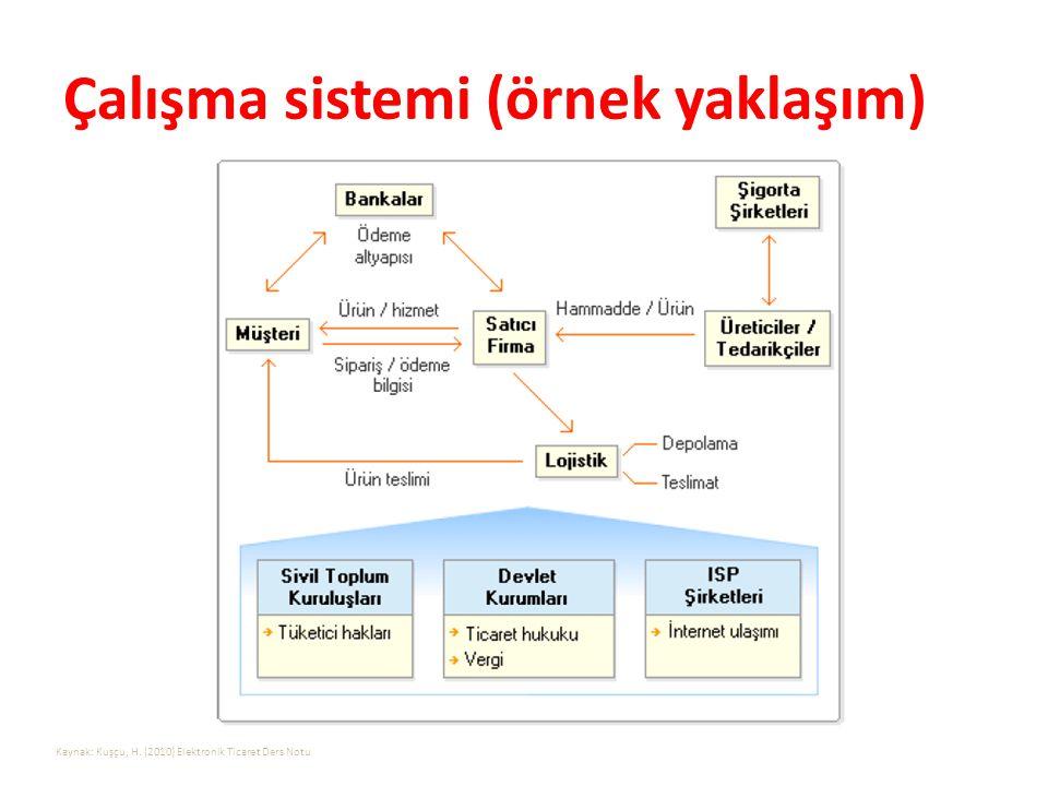 Çalışma sistemi (örnek yaklaşım)