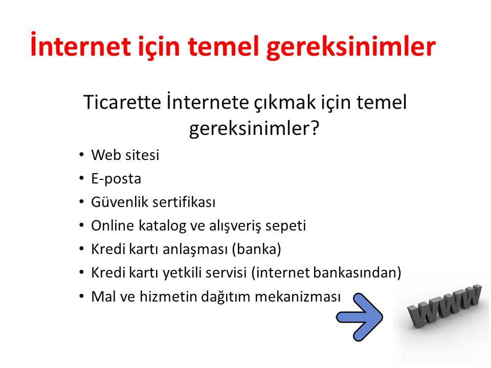 İnternet için temel gereksinimler